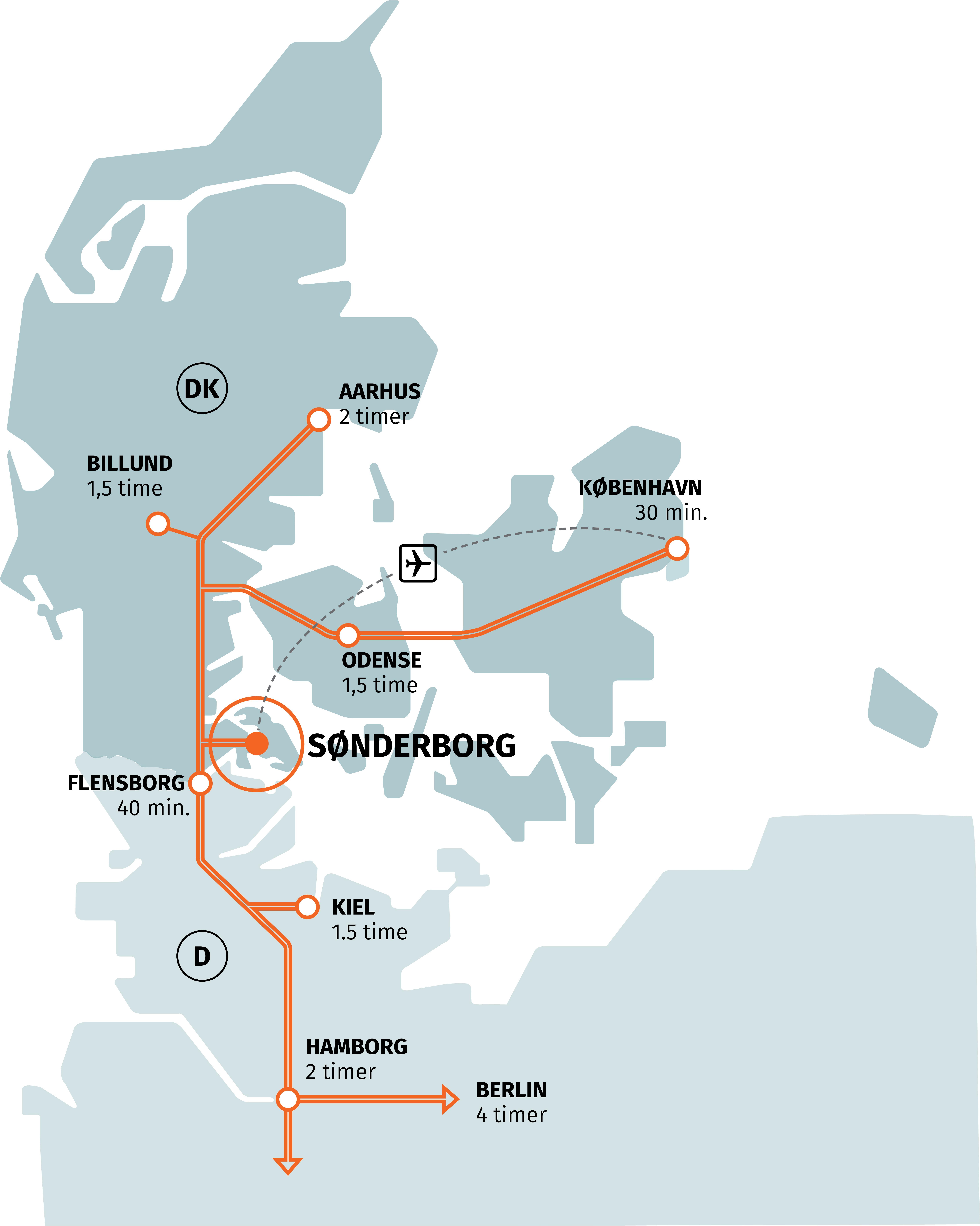 Ringridning i Sønderborg